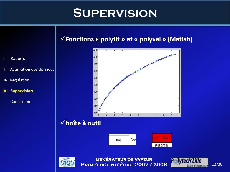 Supervision 22/38 Générateur de vapeur Projet de fin détude 2007 / 2008 Fonctions « polyfit » et « polyval » (Matlab) boîte à outil I- Rappels II- Acq