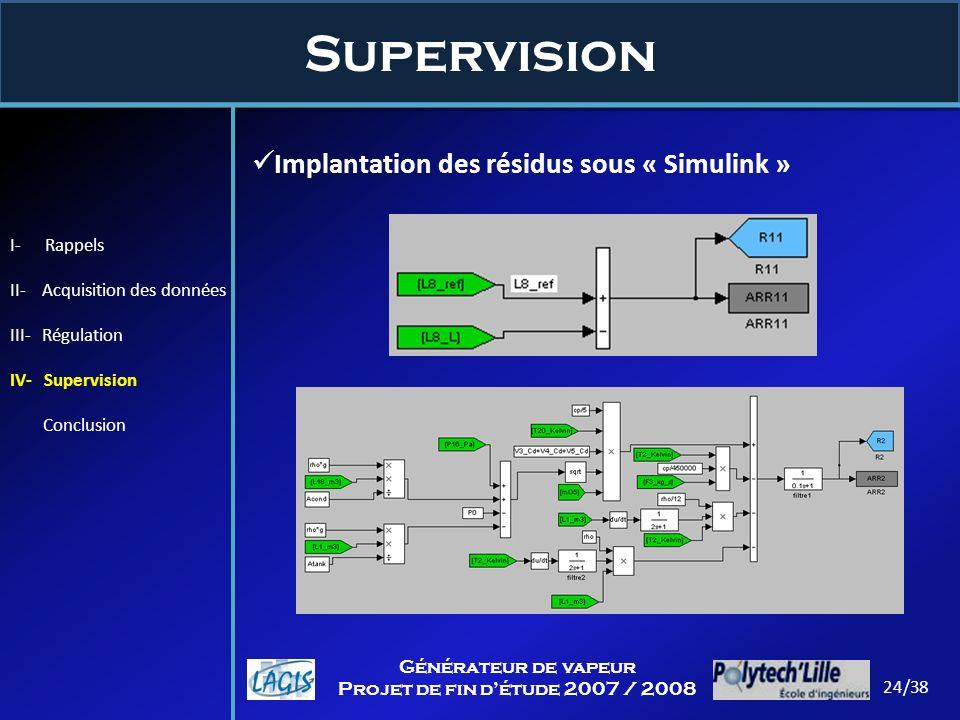 Supervision 24/38 Générateur de vapeur Projet de fin détude 2007 / 2008 Implantation des résidus sous « Simulink » I- Rappels II- Acquisition des donn