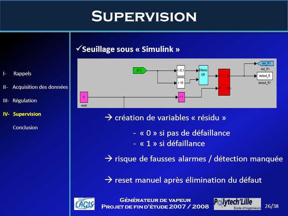 Supervision 26/38 Générateur de vapeur Projet de fin détude 2007 / 2008 Seuillage sous « Simulink » création de variables « résidu » - « 0 » si pas de