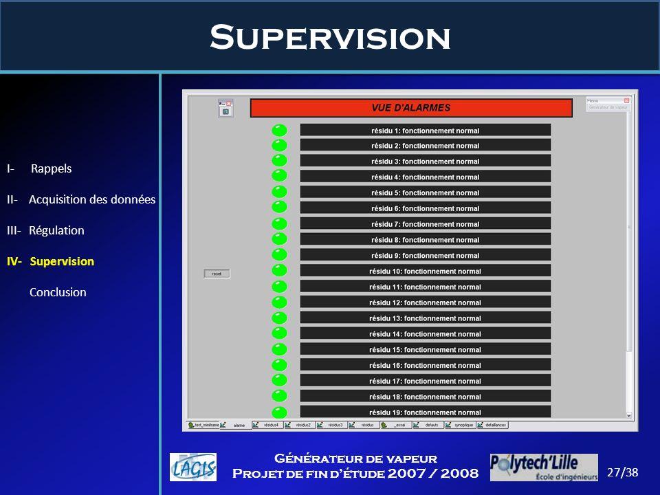 Supervision 27/38 Générateur de vapeur Projet de fin détude 2007 / 2008 I- Rappels II- Acquisition des données III- Régulation IV- Supervision Conclus