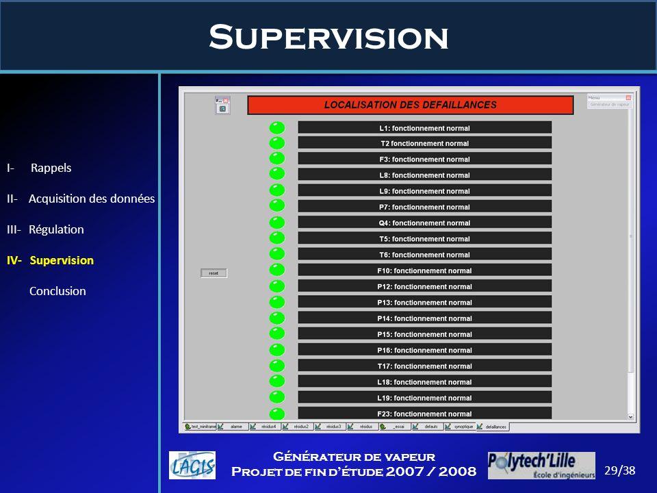 Supervision 29/38 Générateur de vapeur Projet de fin détude 2007 / 2008 I- Rappels II- Acquisition des données III- Régulation IV- Supervision Conclus