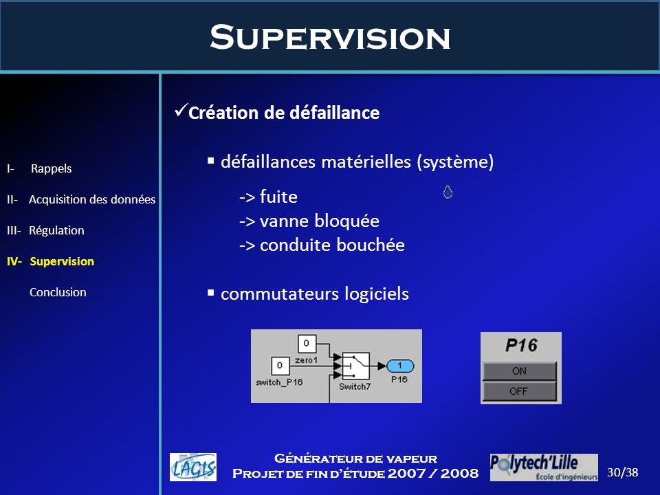 Supervision 30/38 Générateur de vapeur Projet de fin détude 2007 / 2008 Création de défaillance défaillances matérielles (système) -> fuite -> vanne b