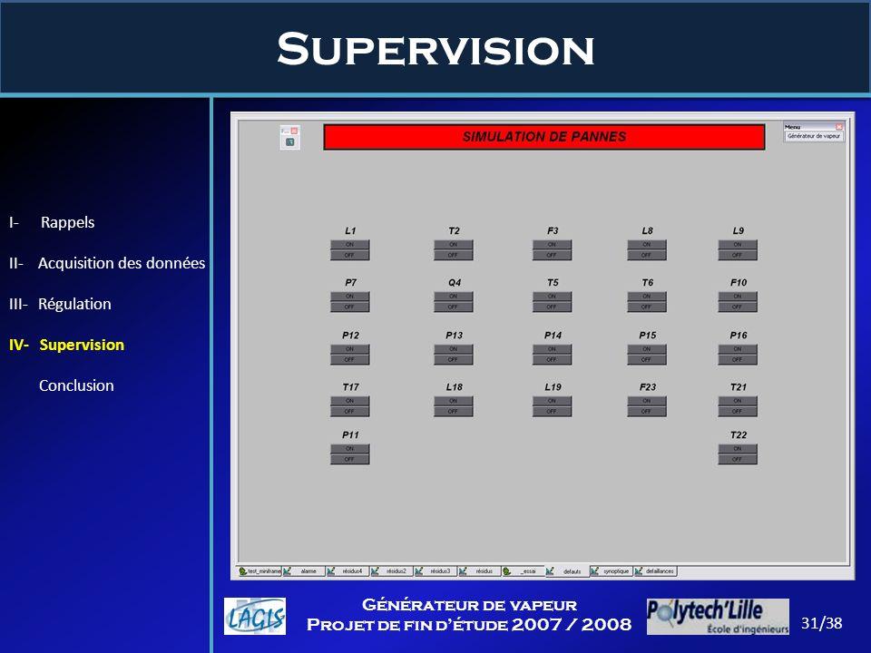 Supervision 31/38 Générateur de vapeur Projet de fin détude 2007 / 2008 I- Rappels II- Acquisition des données III- Régulation IV- Supervision Conclus