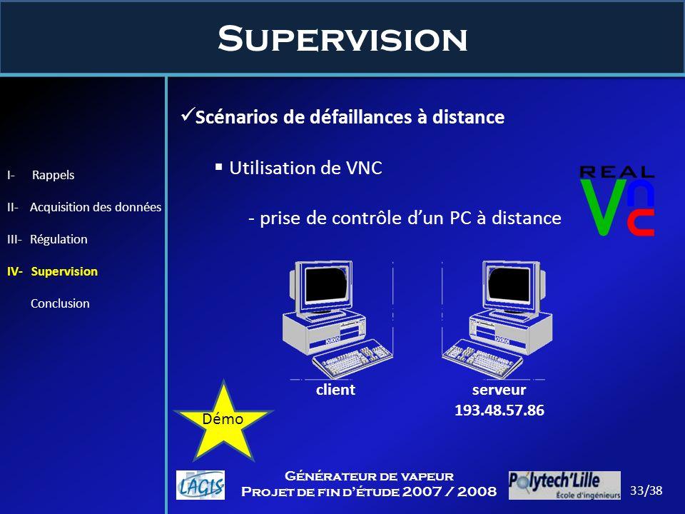Supervision 33/38 Générateur de vapeur Projet de fin détude 2007 / 2008 I- Rappels II- Acquisition des données III- Régulation IV- Supervision Conclus