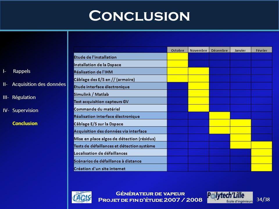 Conclusion I- Rappels II- Acquisition des données III- Régulation IV- Supervision Conclusion 34/38 Générateur de vapeur Projet de fin détude 2007 / 20