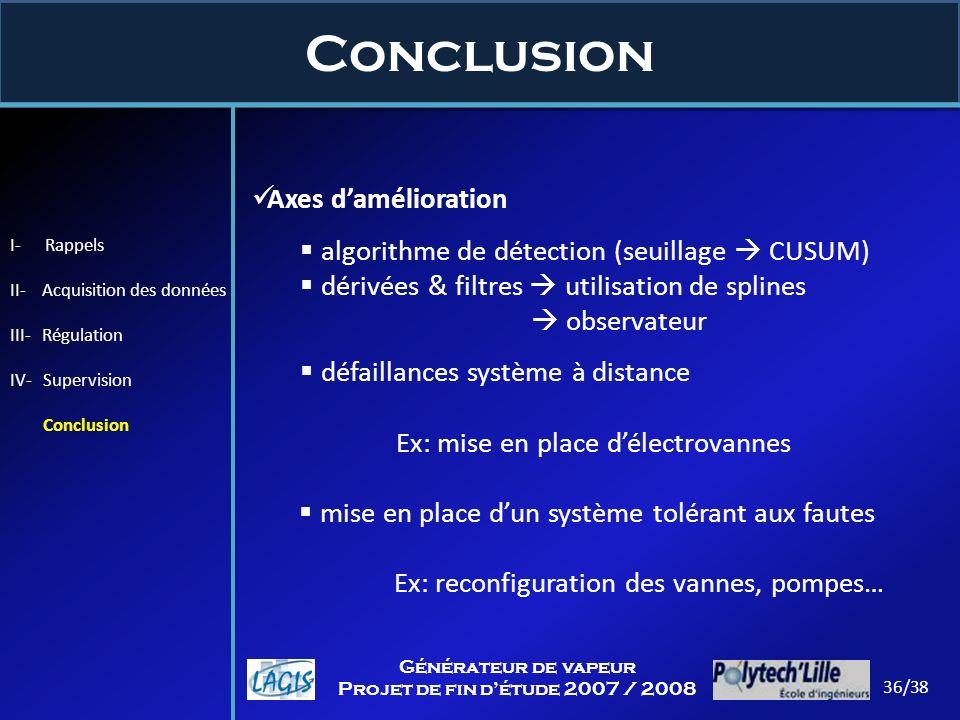Conclusion Axes damélioration algorithme de détection (seuillage CUSUM) dérivées & filtres utilisation de splines observateur défaillances système à d