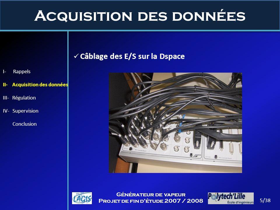 Acquisition des données 5/38 Générateur de vapeur Projet de fin détude 2007 / 2008 Câblage des E/S sur la Dspace I- Rappels II- Acquisition des donnée