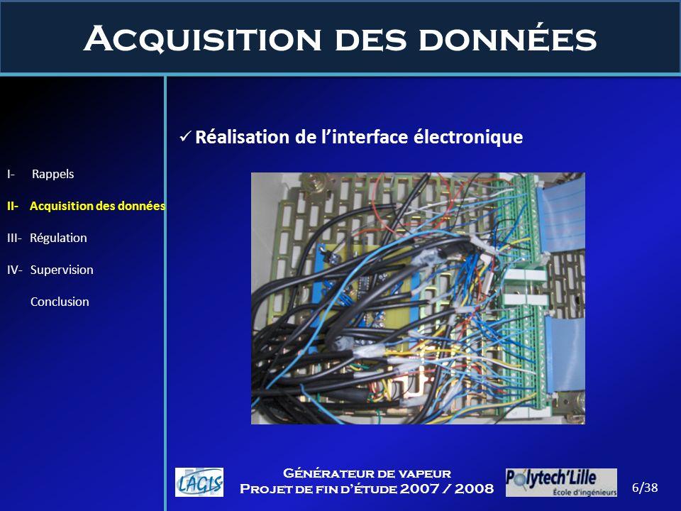 Acquisition des données 6/38 Générateur de vapeur Projet de fin détude 2007 / 2008 Réalisation de linterface électronique I- Rappels II- Acquisition d