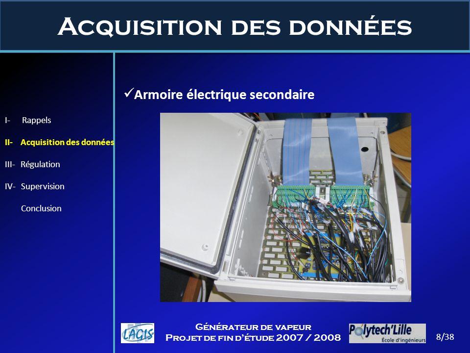 Acquisition des données 8/38 Générateur de vapeur Projet de fin détude 2007 / 2008 Armoire électrique secondaire I- Rappels II- Acquisition des donnée