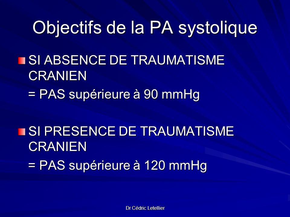 Objectifs de la PA systolique SI ABSENCE DE TRAUMATISME CRANIEN = PAS supérieure à 90 mmHg SI PRESENCE DE TRAUMATISME CRANIEN = PAS supérieure à 120 m