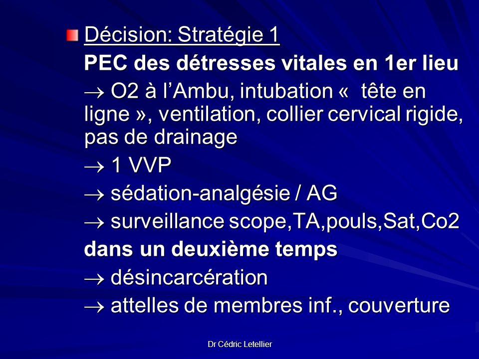 Dr Cédric Letellier Décision: Stratégie 1 PEC des détresses vitales en 1er lieu PEC des détresses vitales en 1er lieu O2 à lAmbu, intubation « tête en