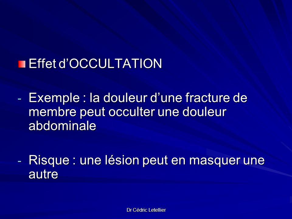 Dr Cédric Letellier Effet dOCCULTATION - Exemple : la douleur dune fracture de membre peut occulter une douleur abdominale - Risque : une lésion peut