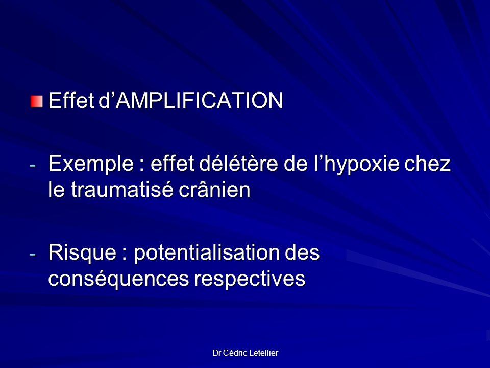 Dr Cédric Letellier Effet dAMPLIFICATION - Exemple : effet délétère de lhypoxie chez le traumatisé crânien - Risque : potentialisation des conséquence