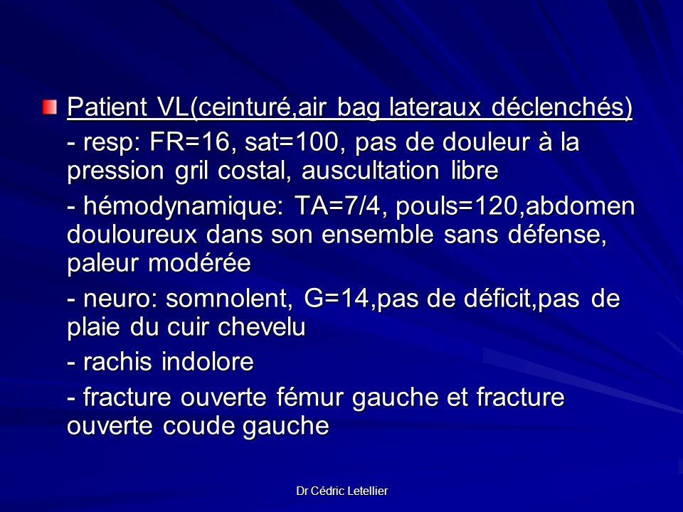 Patient VL(ceinturé,air bag lateraux déclenchés) - resp: FR=16, sat=100, pas de douleur à la pression gril costal, auscultation libre - hémodynamique: