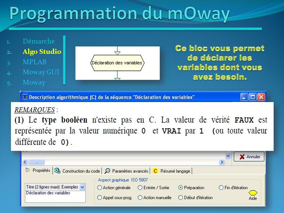 1. Démarche 2. Algo Studio 3. MPLAB 4. Moway GUI 5. Moway Les commentaires sont précédés de //.