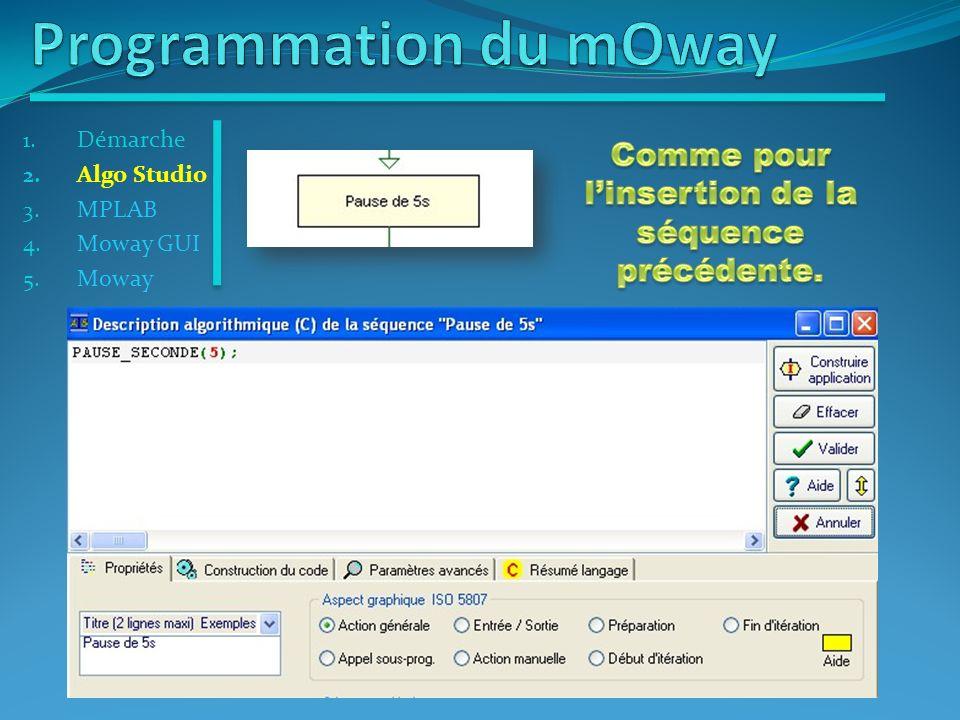 1. Démarche 2. Algo Studio 3. MPLAB 4. Moway GUI 5. Moway
