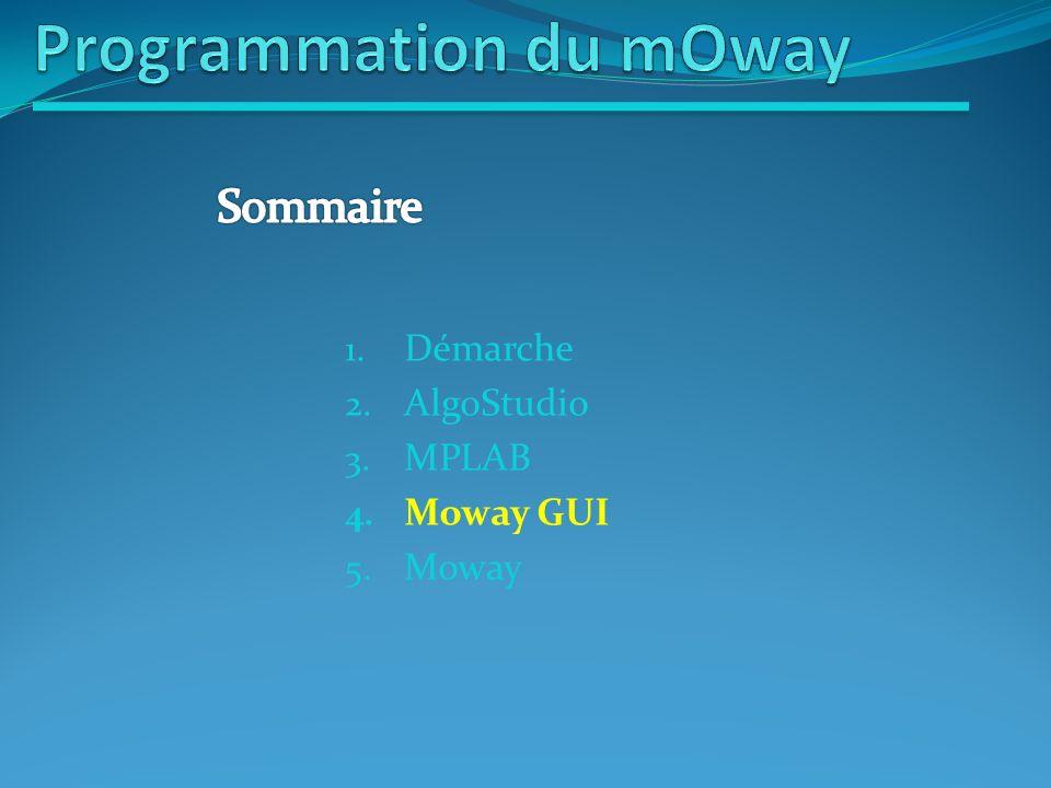 1. Démarche 2. AlgoStudio 3. MPLAB 4. Moway GUI 5. Moway