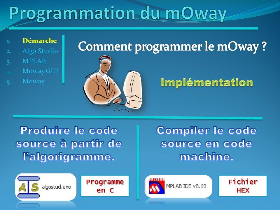 1. Démarche 2. Algo Studio 3. MPLAB 4. Moway GUI 5. Moway Programme en C FichierHEX