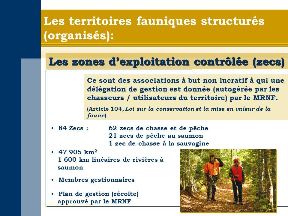 Les territoires fauniques structurés (organisés): Les zones dexploitation contrôlée (zecs) Ce sont des associations à but non lucratif à qui une délégation de gestion est donnée (autogérée par les chasseurs / utilisateurs du territoire) par le MRNF.