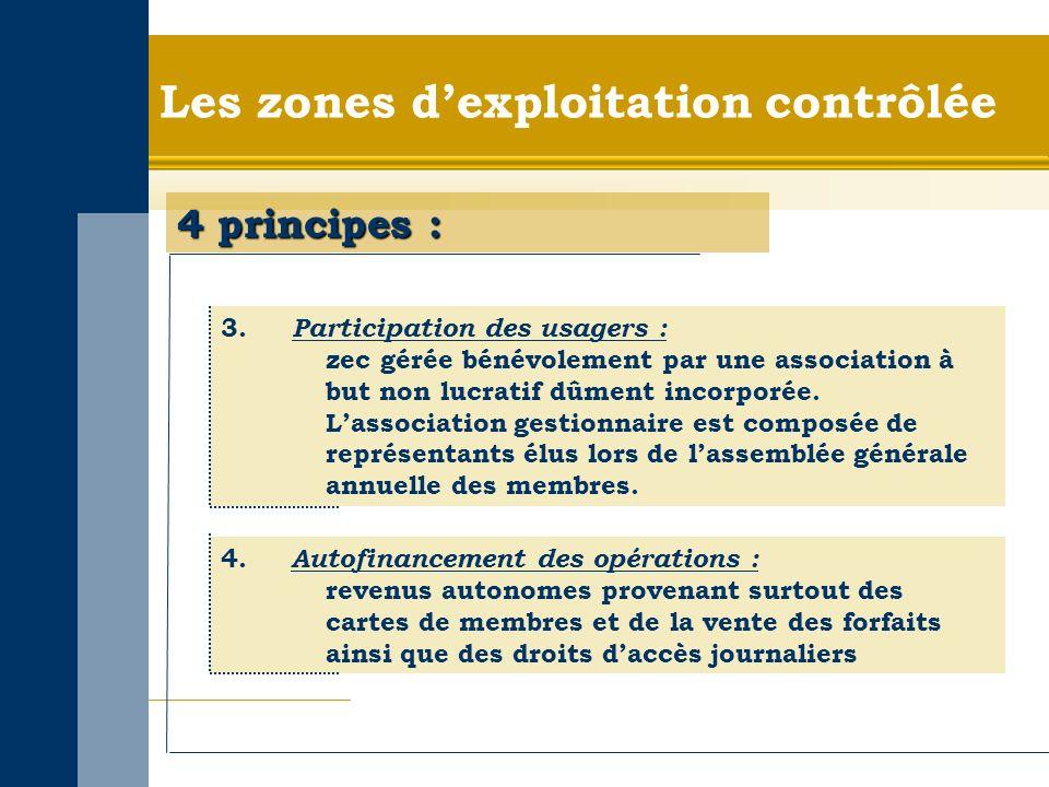 Les zones dexploitation contrôlée 4 principes : 3.