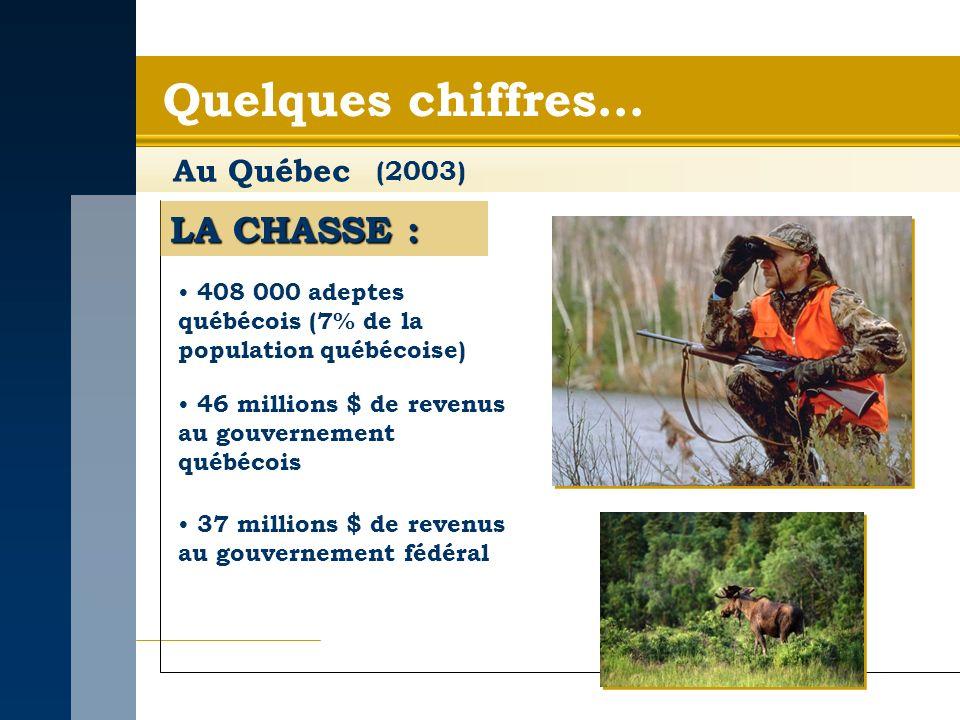 Quelques chiffres… Au Québec LA CHASSE : 408 000 adeptes québécois (7% de la population québécoise) 46 millions $ de revenus au gouvernement québécois 37 millions $ de revenus au gouvernement fédéral (2003)