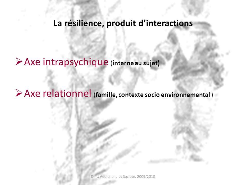 La résilience, produit dinteractions Axe intrapsychique (interne au sujet) Axe relationnel (famille, contexte socio environnemental ) D.I.U Addictions