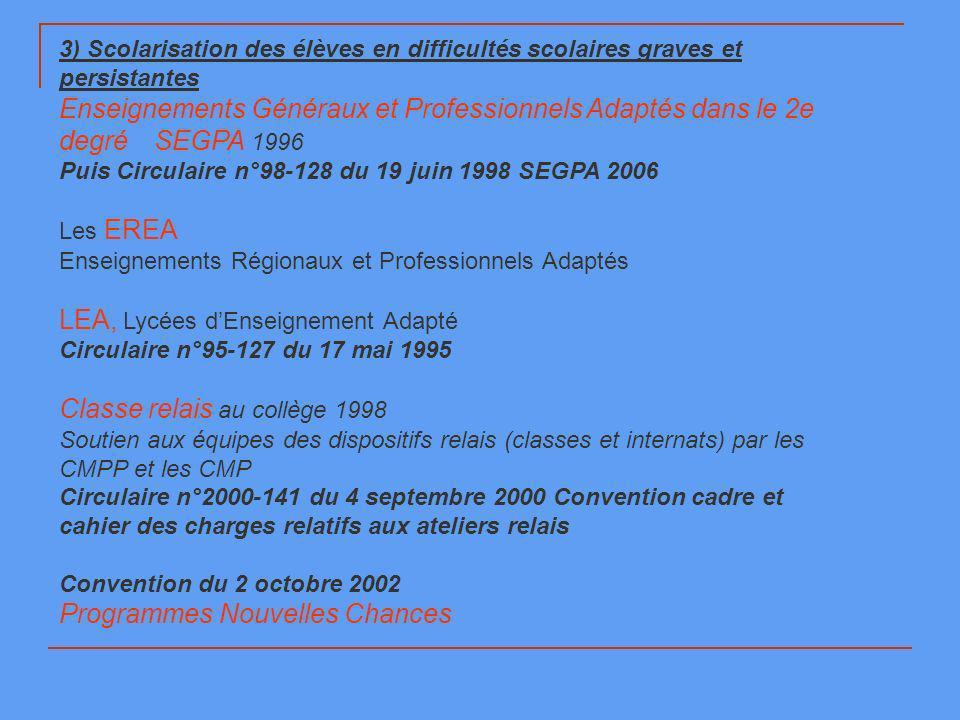 3) Scolarisation des élèves en difficultés scolaires graves et persistantes Enseignements Généraux et Professionnels Adaptés dans le 2e degré SEGPA 1996 Puis Circulaire n°98-128 du 19 juin 1998 SEGPA 2006 Les EREA Enseignements Régionaux et Professionnels Adaptés LEA, Lycées dEnseignement Adapté Circulaire n°95-127 du 17 mai 1995 Classe relais au collège 1998 Soutien aux équipes des dispositifs relais (classes et internats) par les CMPP et les CMP Circulaire n°2000-141 du 4 septembre 2000 Convention cadre et cahier des charges relatifs aux ateliers relais Convention du 2 octobre 2002 Programmes Nouvelles Chances