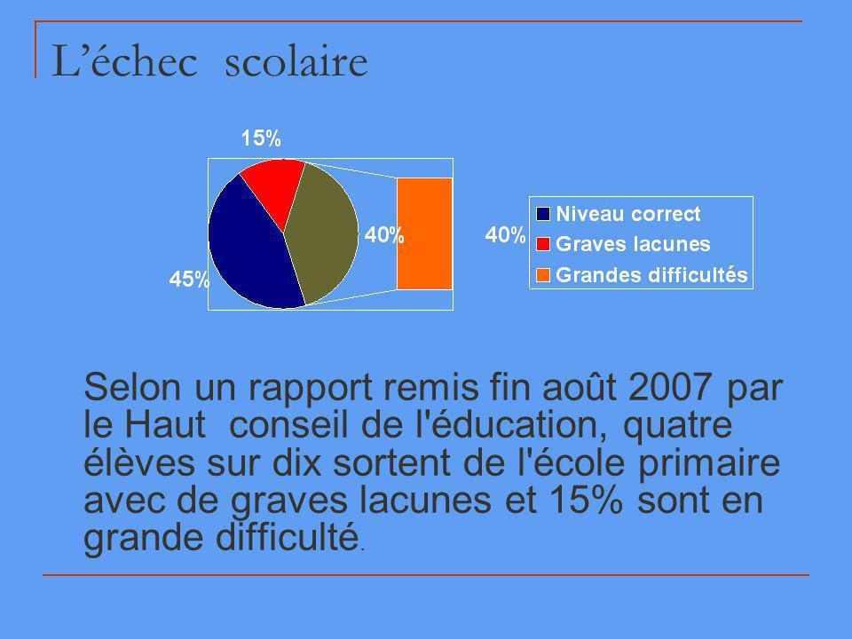 Léchec scolaire Selon un rapport remis fin août 2007 par le Haut conseil de l'éducation, quatre élèves sur dix sortent de l'école primaire avec de gra