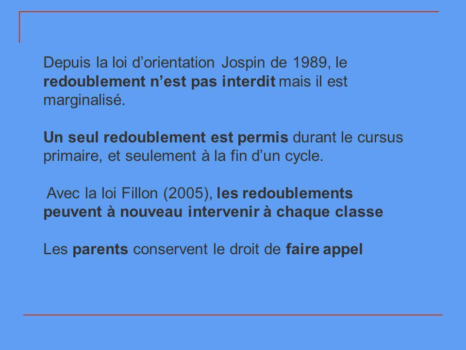 Depuis la loi dorientation Jospin de 1989, le redoublement nest pas interdit mais il est marginalisé. Un seul redoublement est permis durant le cursus