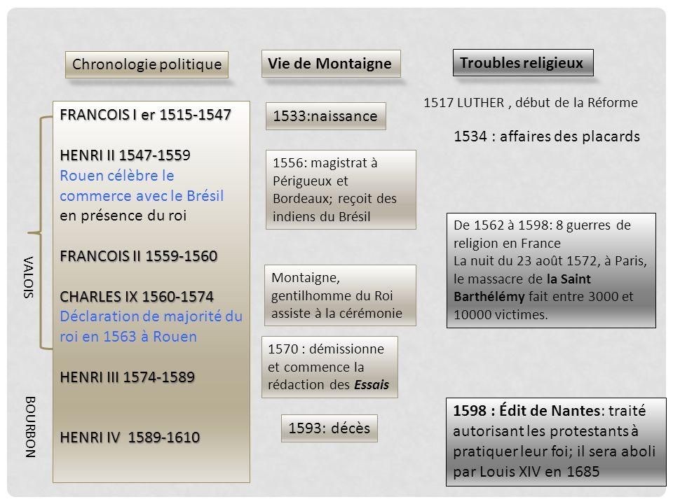 FRANCOIS I er 1515-1547 HENRI II 1547-155 HENRI II 1547-1559 Rouen célèbre le commerce avec le Brésil en présence du roi FRANCOIS II 1559-1560 CHARLES IX 1560-1574 Déclaration de majorité du roi en 1563 à Rouen HENRI III 1574-1589 HENRI IV 1589-1610 VALOIS BOURBON De 1562 à 1598: 8 guerres de religion en France La nuit du 23 août 1572, à Paris, le massacre de la Saint Barthélémy fait entre 3000 et 10000 victimes.