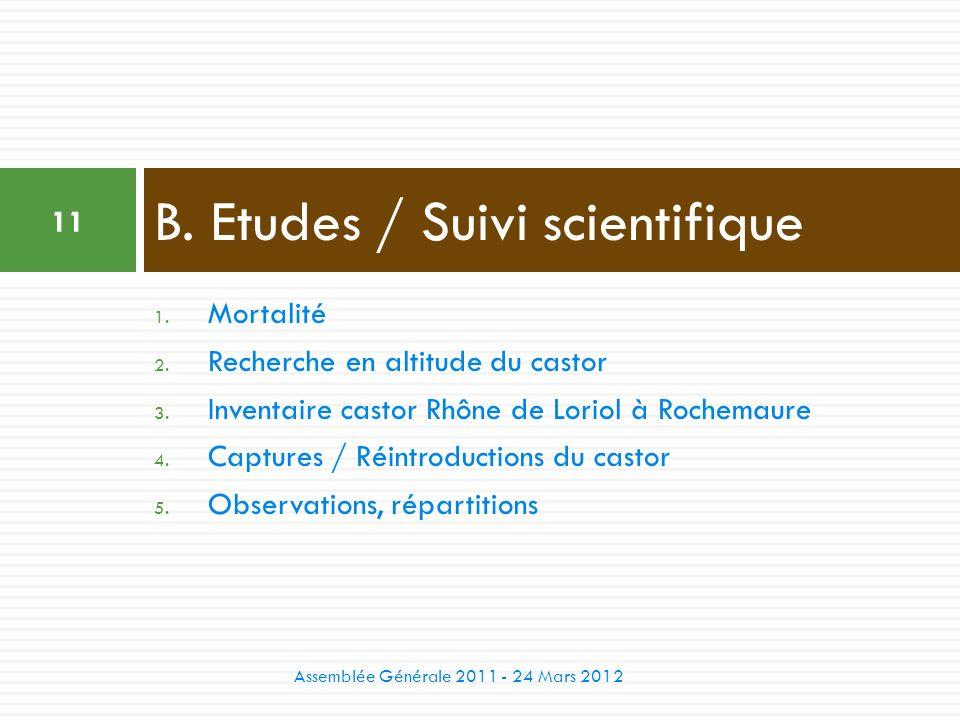 1. Mortalité 2. Recherche en altitude du castor 3. Inventaire castor Rhône de Loriol à Rochemaure 4. Captures / Réintroductions du castor 5. Observati