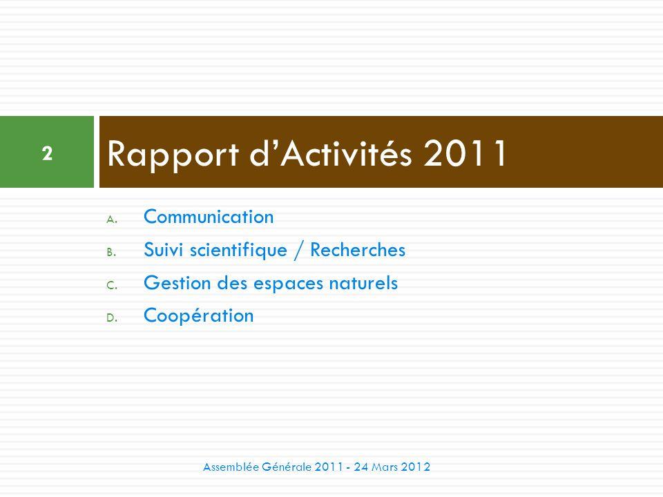 A. Communication B. Suivi scientifique / Recherches C. Gestion des espaces naturels D. Coopération Rapport dActivités 2011 2 Assemblée Générale 2011 -