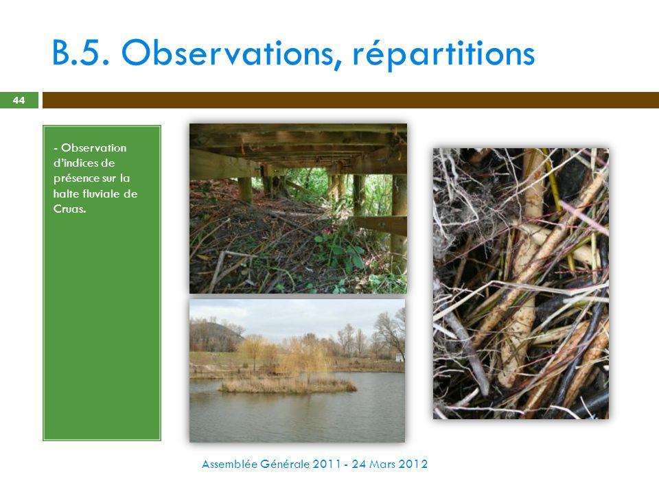 B.5. Observations, répartitions Assemblée Générale 2011 - 24 Mars 2012 44 - Observation dindices de présence sur la halte fluviale de Cruas.