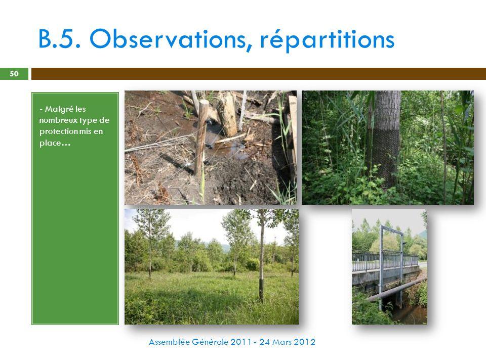 B.5. Observations, répartitions Assemblée Générale 2011 - 24 Mars 2012 50 - Malgré les nombreux type de protection mis en place…