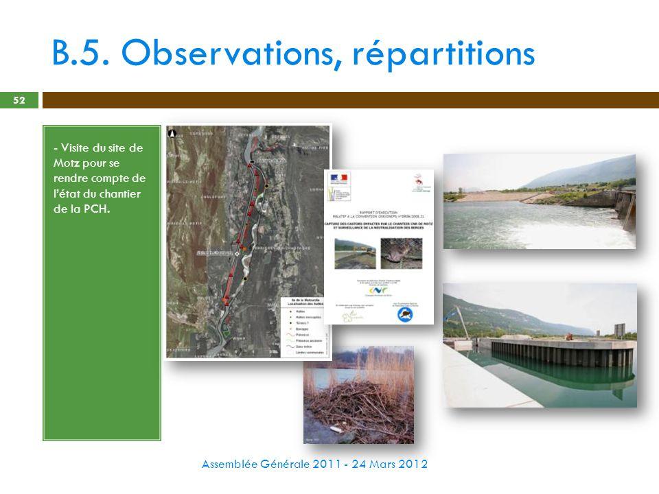 B.5. Observations, répartitions Assemblée Générale 2011 - 24 Mars 2012 52 - Visite du site de Motz pour se rendre compte de létat du chantier de la PC