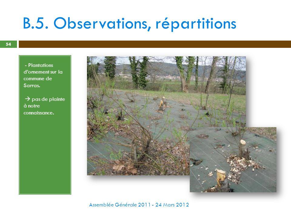 B.5. Observations, répartitions Assemblée Générale 2011 - 24 Mars 2012 54 - - Plantations dornement sur la commune de Sarras. - pas de plainte à notre