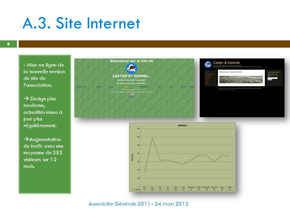 A.3. Site Internet Assemblée Générale 2011 - 24 Mars 2012 6 - Mise en ligne de la nouvelle version du site de lassociation. Design plus moderne, actua