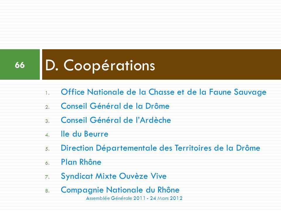 1. Office Nationale de la Chasse et de la Faune Sauvage 2. Conseil Général de la Drôme 3. Conseil Général de lArdèche 4. Ile du Beurre 5. Direction Dé