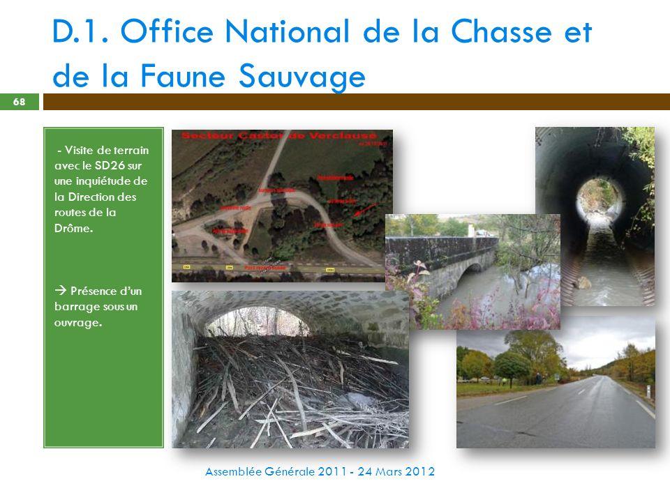 D.1. Office National de la Chasse et de la Faune Sauvage Assemblée Générale 2011 - 24 Mars 2012 68 - - Visite de terrain avec le SD26 sur une inquiétu