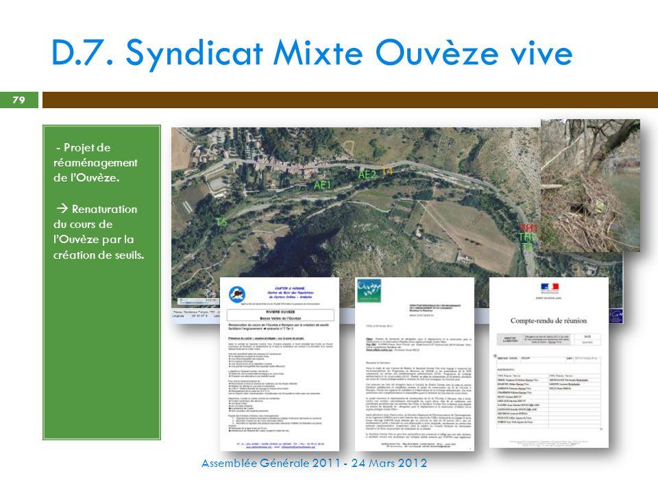 D.7. Syndicat Mixte Ouvèze vive Assemblée Générale 2011 - 24 Mars 2012 79 - - Projet de réaménagement de lOuvèze. - Renaturation du cours de lOuvèze p