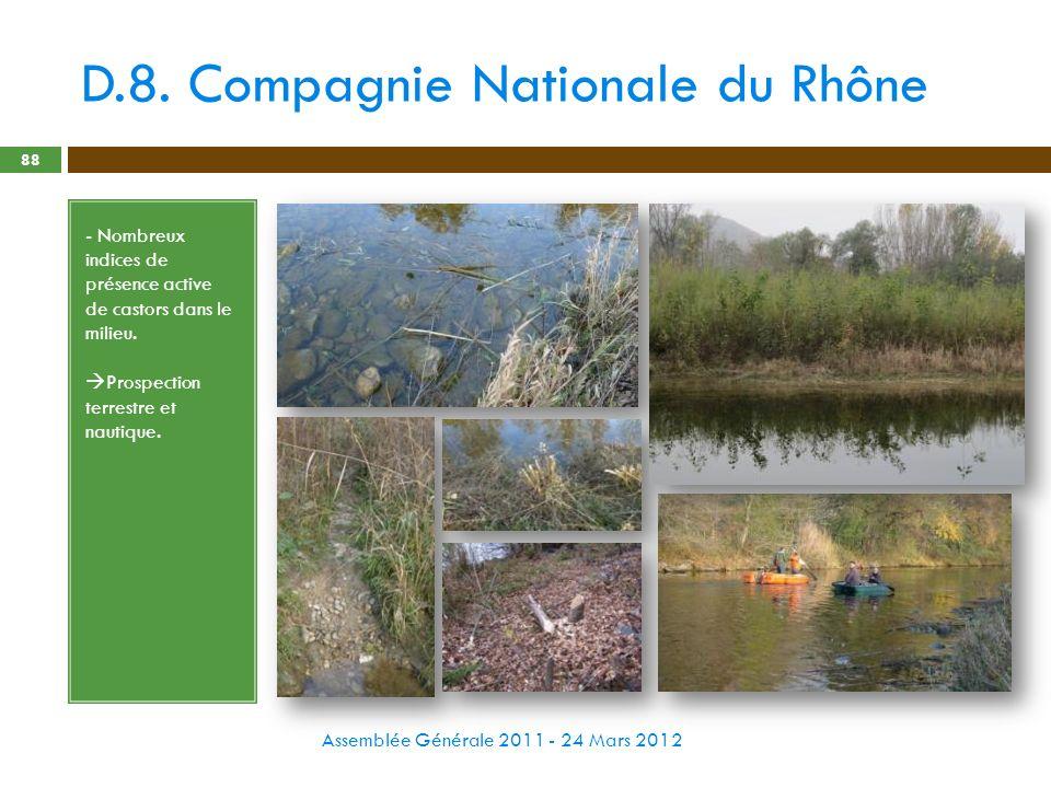 D.8. Compagnie Nationale du Rhône Assemblée Générale 2011 - 24 Mars 2012 88 - Nombreux indices de présence active de castors dans le milieu. Prospecti