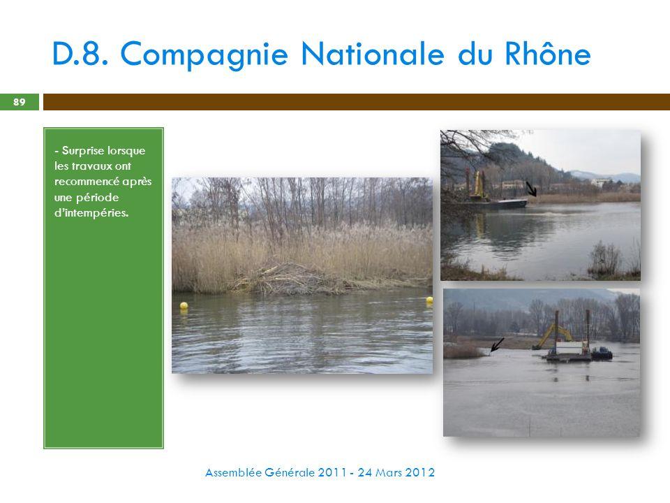 D.8. Compagnie Nationale du Rhône Assemblée Générale 2011 - 24 Mars 2012 89 - Surprise lorsque les travaux ont recommencé après une période dintempéri