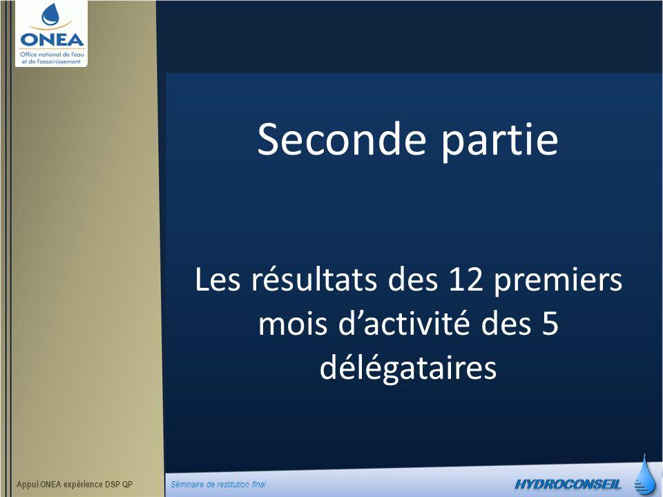 Seconde partie Les résultats des 12 premiers mois dactivité des 5 délégataires Octobre 2010 Appui ONEA expérience DSP QP Séminaire de restitution final
