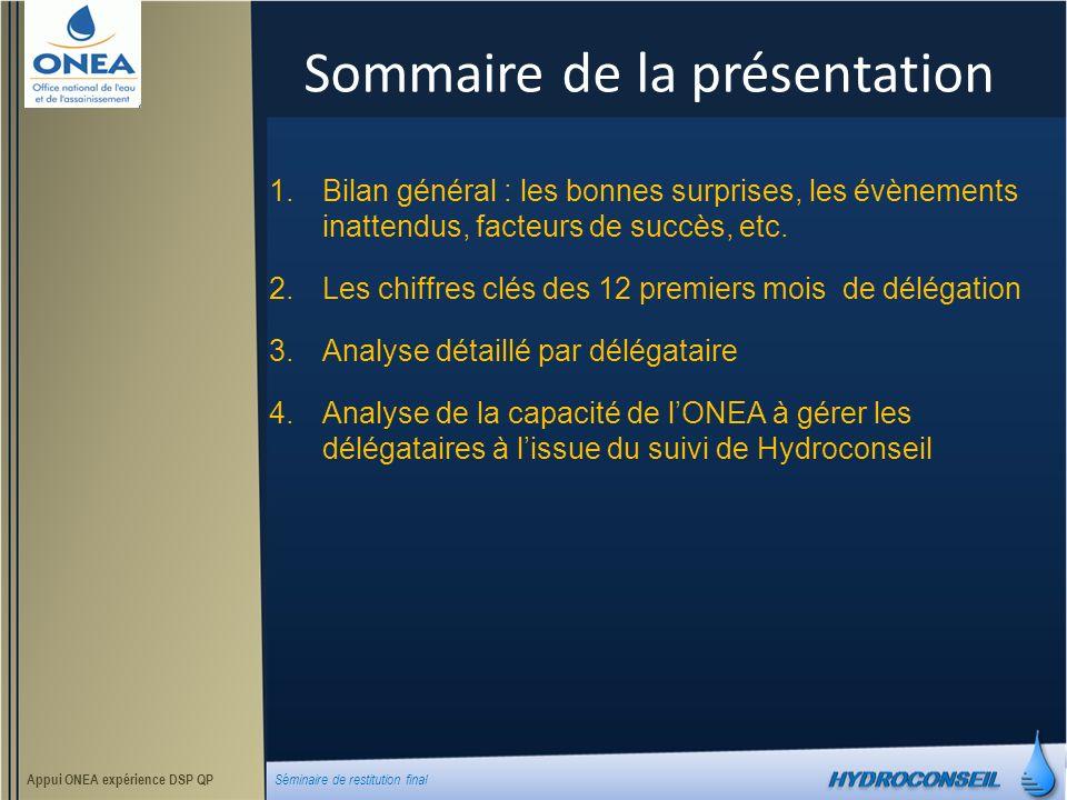 Sommaire de la présentation 1.Bilan général : les bonnes surprises, les évènements inattendus, facteurs de succès, etc.