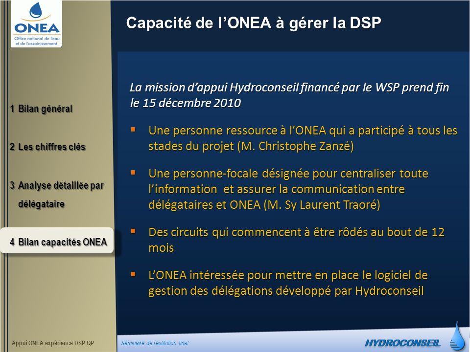 Capacité de lONEA à gérer la DSP 1Bilan général 2Les chiffres clés 3Analyse détaillée par délégataire 4Bilan capacités ONEA Appui ONEA expérience DSP QP Séminaire de restitution final La mission dappui Hydroconseil financé par le WSP prend fin le 15 décembre 2010 Une personne ressource à lONEA qui a participé à tous les stades du projet (M.