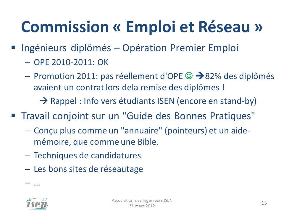 Commission « Emploi et Réseau » Ingénieurs diplômés – Opération Premier Emploi – OPE 2010-2011: OK – Promotion 2011: pas réellement d'OPE 82% des dipl
