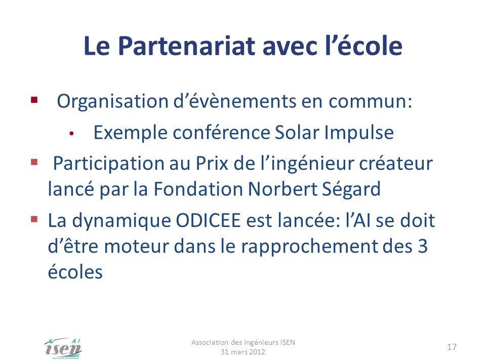 Le Partenariat avec lécole Organisation dévènements en commun: Exemple conférence Solar Impulse Participation au Prix de lingénieur créateur lancé par
