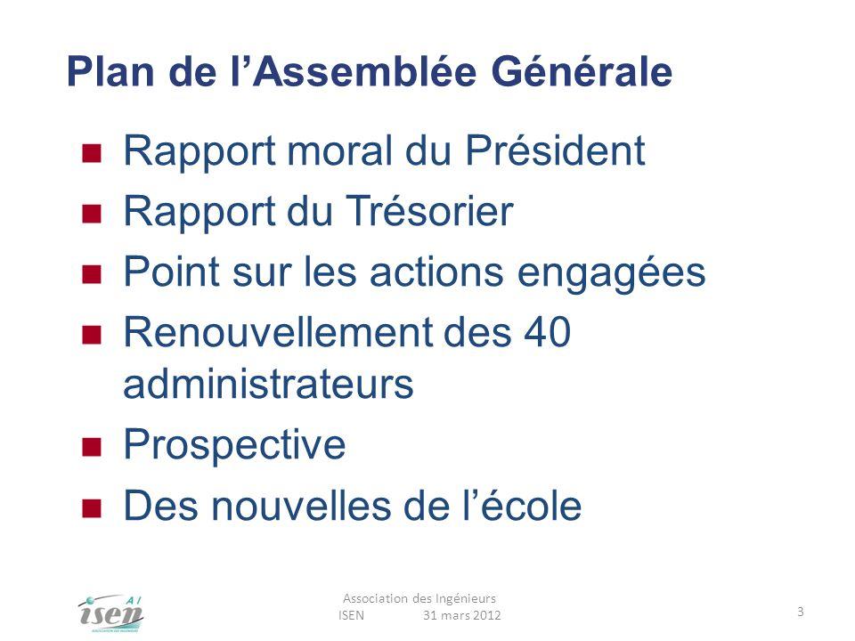 Association des Ingénieurs ISEN 26 mars 2011 Plan de lAssemblée Générale Rapport moral du Président Rapport du Trésorier Point sur les actions engagée