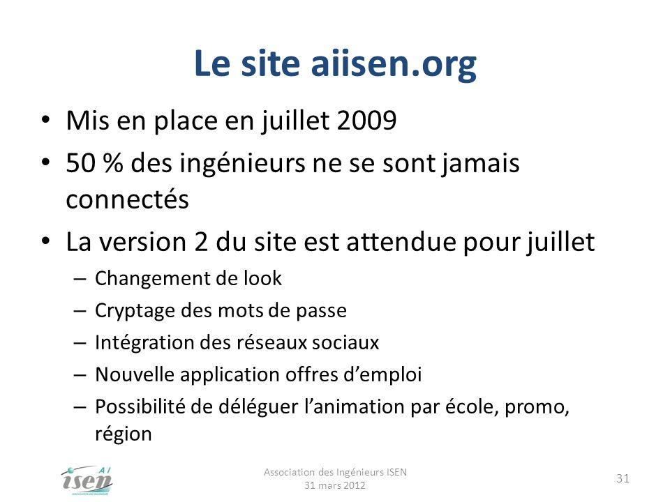Le site aiisen.org Mis en place en juillet 2009 50 % des ingénieurs ne se sont jamais connectés La version 2 du site est attendue pour juillet – Chang