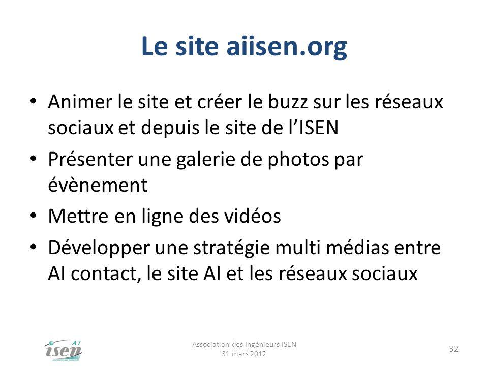Le site aiisen.org Animer le site et créer le buzz sur les réseaux sociaux et depuis le site de lISEN Présenter une galerie de photos par évènement Me